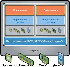 тест сервера minecraft хостинг